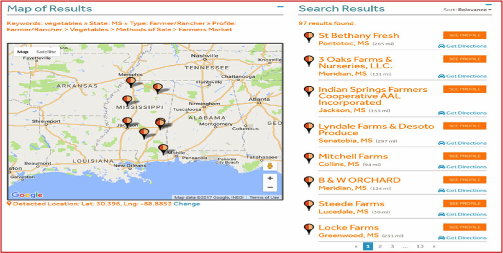 Farmers market MarketMaker Search results map.