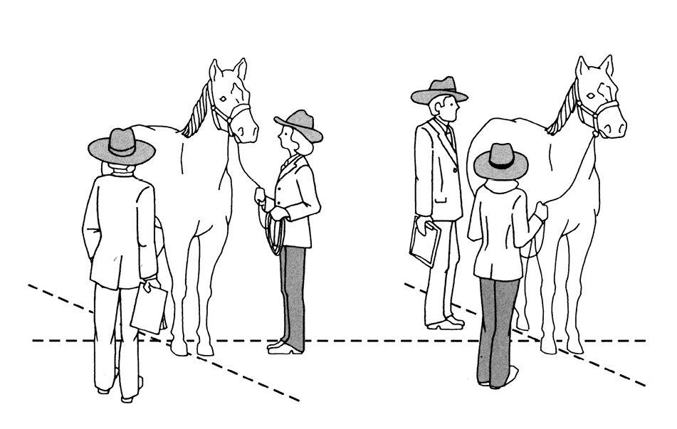 Two illustrations of the proper placement of horse, owner, and judge in the ring.