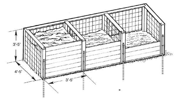 A three-chambered compost bin with each compartment measuring 3–5 feet (length) by 4–5 feet (width) by 3–4 feet (height).