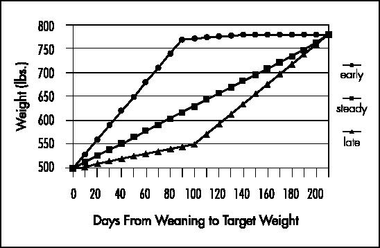 Graph description in text.