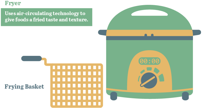 Illustration of an air fryer.