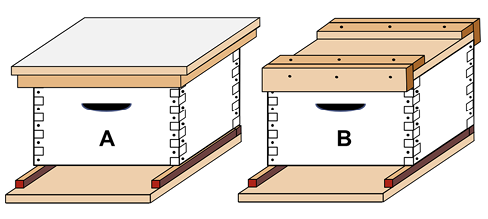 Diagram of two hive boxes with different types of lids, which are described in the caption.