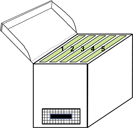 Diagram of a rectangular box with its hinged lid open to show five frames inside. The box has a screened opening on one end.