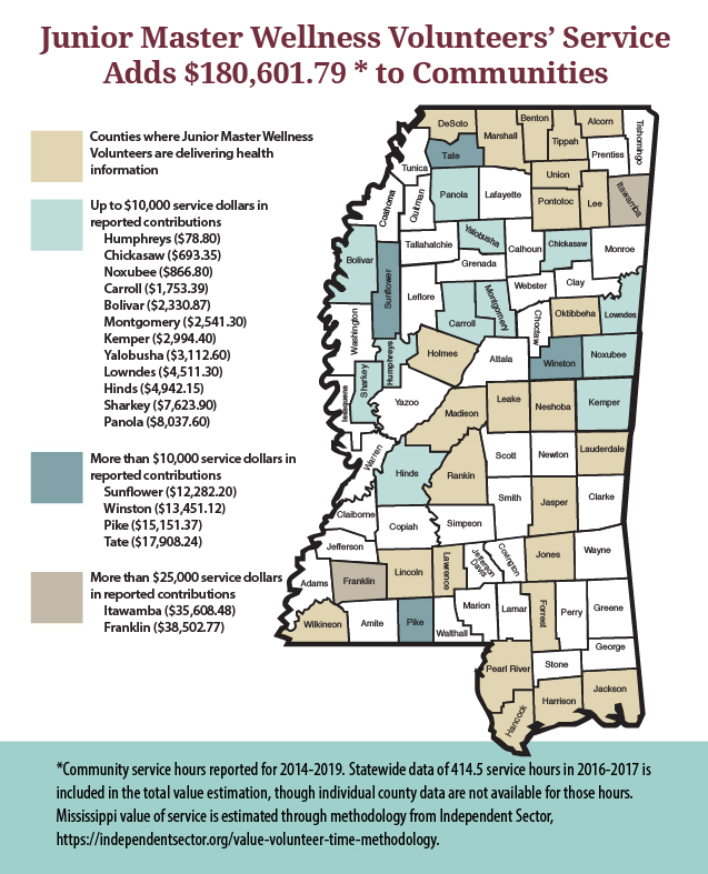 Map of Mississippi counties showing JMWV adding $180,799.98 in service to their communities for 2014-2019. The data is available in a Word document linked in the text below.
