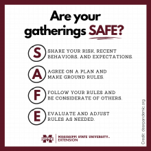 Are you gatherings SAFE?