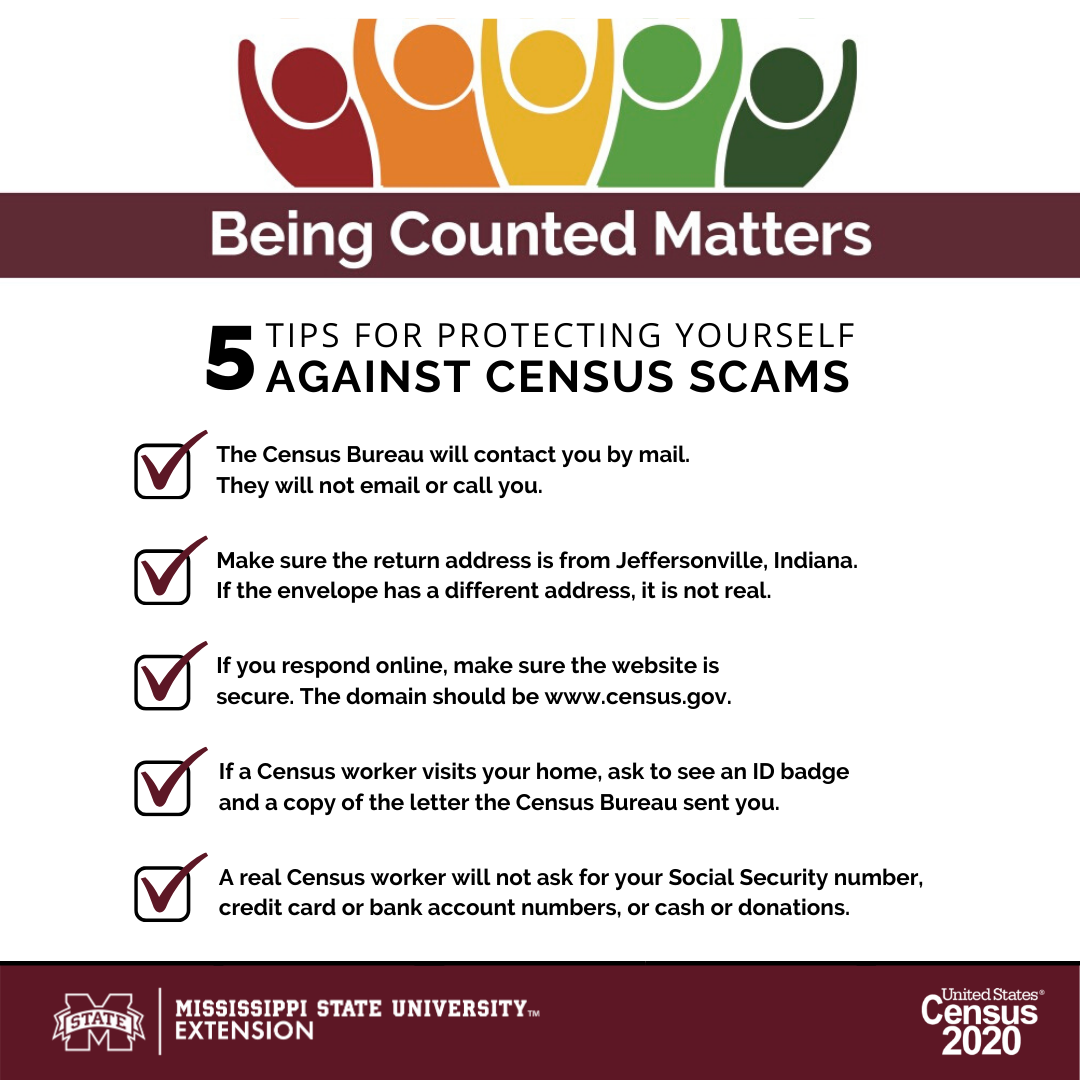 Five Tips for Protecting Yourself Against Census Scams: 1. The Census Bureau will contact you by mail. They will not email or call you. 2. Make sure the return address is from Jeffersonville, Indiana. If the envelope has a different address, it is not real. 3. If you respond online, make sure the website is secure. The domain should be www.census.gov. 4. If a Census worker visits your home, ask to see an ID badge and a copy of the letter the Census Bureau sent you. 5. A real Census worker will not ask for your Social Security number, credit card or bank account numbers, or cash or donations.