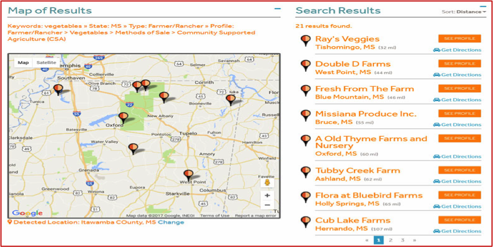 Community supported agriculture marketmaker map results.