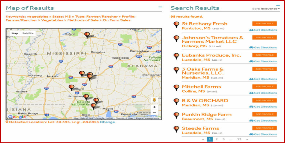 On-Farm Sales Mississippi MarketMaker search results map.