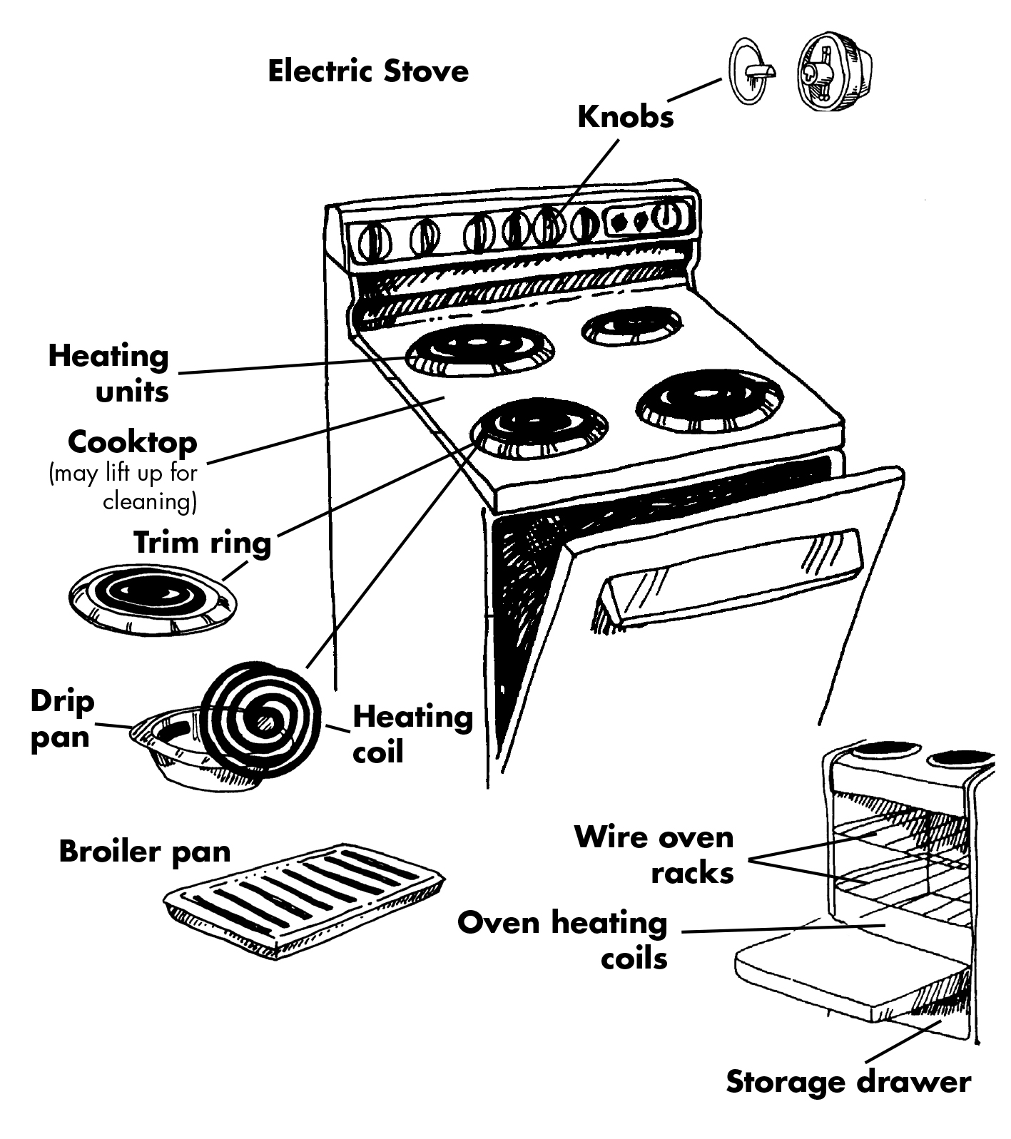 Stove with parts illustrated