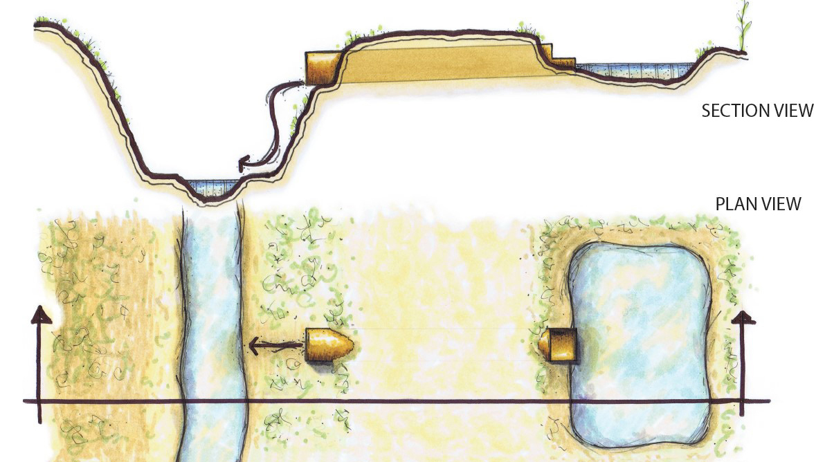 A drawing showing the use of slotted inlet pipes