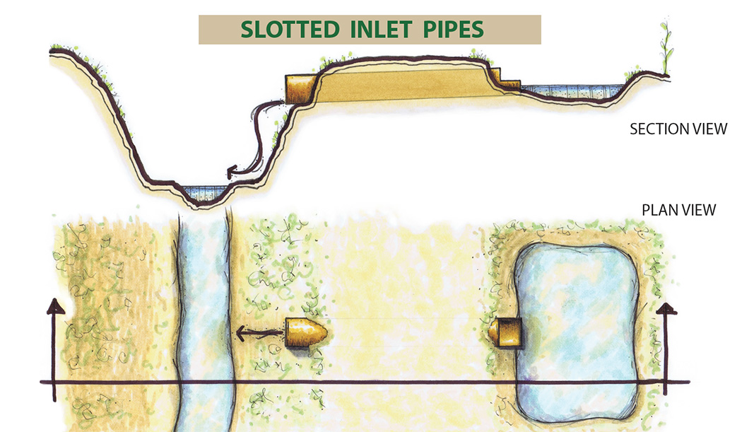Illustration of slotted inlet pipes adapted from Kröger et al., 2015.