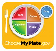 Courtesy of the U.S. Department of Agriculture