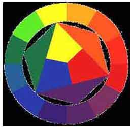 This is an image of a color wheel.